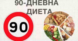 90-дневна диета и Фигурин